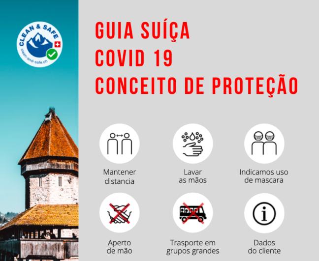 Conceito de proteção Covid19